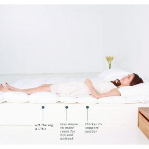 Bettwaren - Kissen - Topper